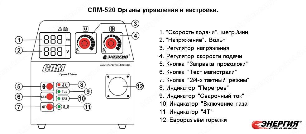 ► Механизм подачи сварочной проволоки СПМ-520